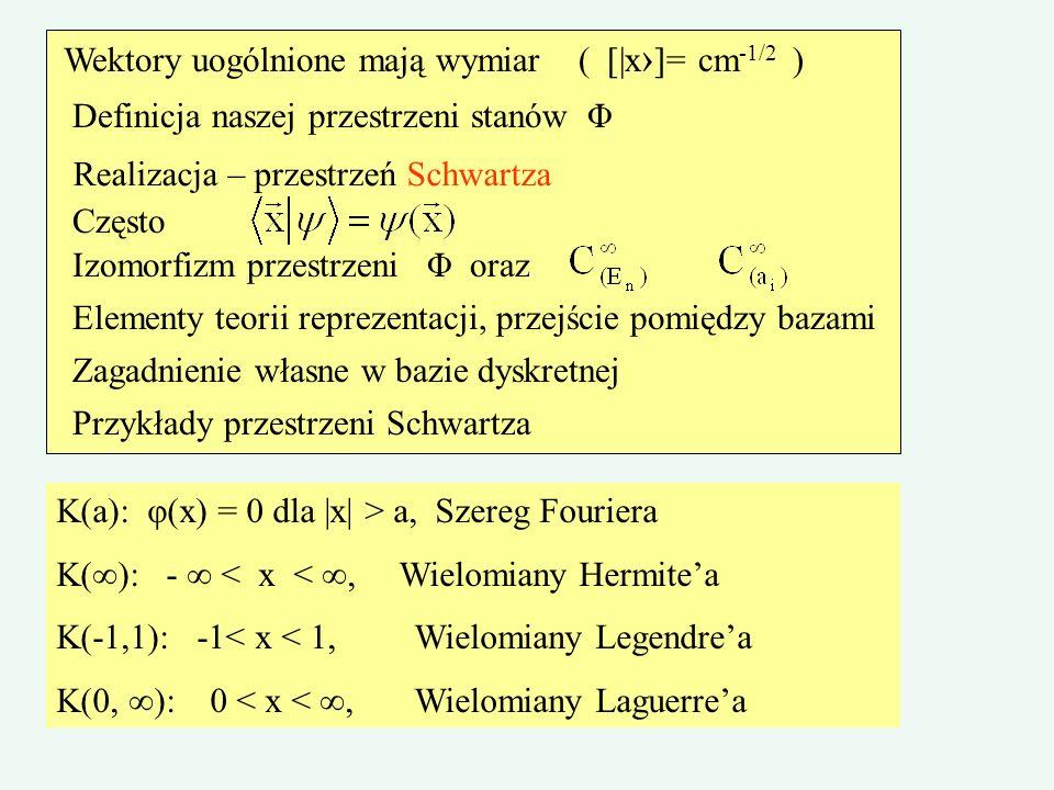 Wektory uogólnione mają wymiar ( [|x›]= cm-1/2 )